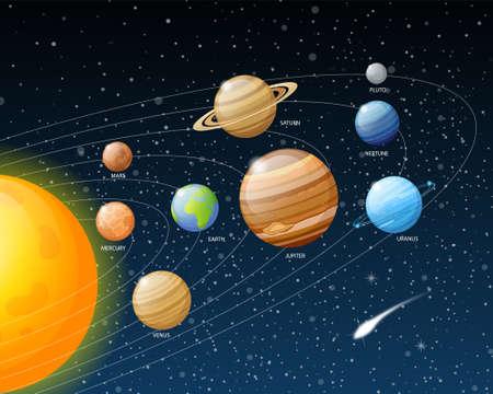 Illustration pour Planets Solar System - Beautiful illustration. - image libre de droit