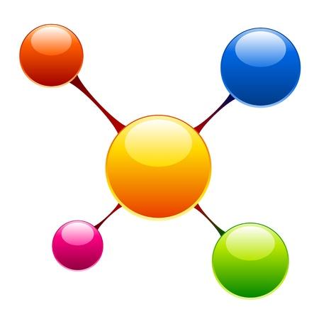 vector molecule