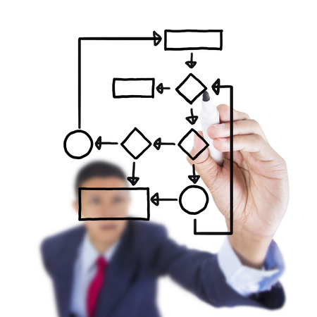 Concept business draw blank diagram above whiteboard white background