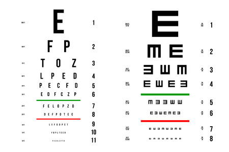 Illustration pour Creative vector illustration of eyes test charts with latin letters isolated on background. Art design medical poster with sign. Concept graphic element for ophthalmic test for visual examination. - image libre de droit