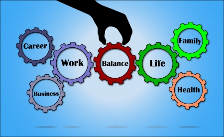 Bringing balance between all aspects of work and life  work life balance