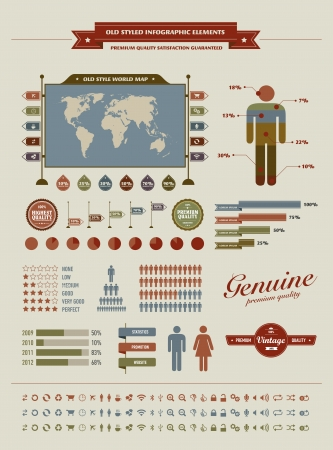 Hight quality vintage styled infographic elements