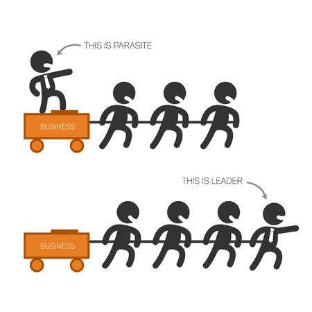 Vektor für Boss vs leader, leadership concept, illustration about different strategies of management, cartoon style - Lizenzfreies Bild