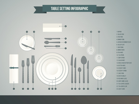 Table setting infographic. Vector illustration of dinner place setting