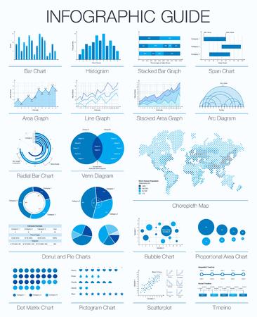 Ilustración de Useful infographic guide. Set of graphic design elements: histogram, arc and venn diagram, timeline, radial bar, bubble, span, dot, donut, pie charts, area, line graph, choropleth map. - Imagen libre de derechos