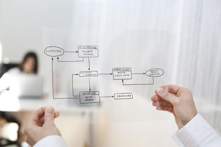 Photo pour hands showing a online order schema (selective focus with shallow DOF). - image libre de droit
