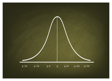 Illustration for Business and Marketing Concepts, Illustration of Gaussian Bell or Normal Distribution Curve on Green Chalkboard Background. - Royalty Free Image