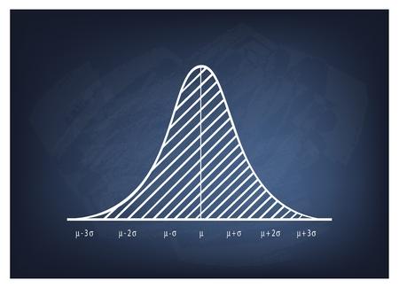 Ilustración de Business and Marketing Concepts, Illustration of Gaussian, Bell or Normal Distribution Diagram on Chalkboard Background. - Imagen libre de derechos