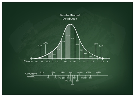 Illustration pour Business and Marketing Concepts, Illustration of Gaussian, Bell or Normal Distribution Diagram on Chalkboard Background. - image libre de droit