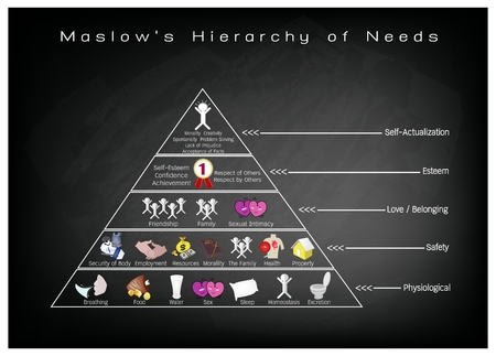 Illustration pour Social and Psychological Concepts, Illustration of Maslow Pyramid with Five Levels Hierarchy of Needs in Human Motivation on Black Chalkboard. - image libre de droit