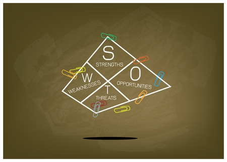 SWOT Analysis A Structured Planning Method for Evaluate Strengths, Weaknesses, Opportunities and Threats Involved in Business Project on Brown Chalkboard.