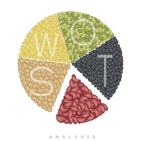 Different Dried Beans Forming A Pie Chart with SWOT Concept, SWOT Analysis Matrix A Structured Planning Method for Evaluate Strengths, Weaknesses, Opportunities and Threats.