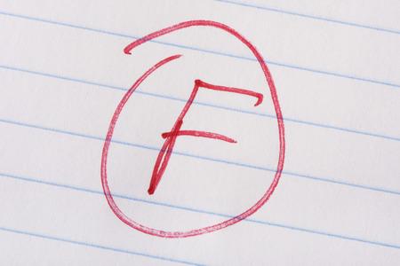F grade written in red pen on notebook paper.