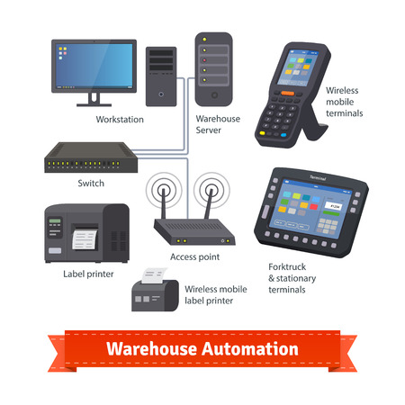Ilustración de Warehouse operation automation. Network scheme, stationary and wireless equipment. Flat icon illustration. EPS 10 vector. - Imagen libre de derechos