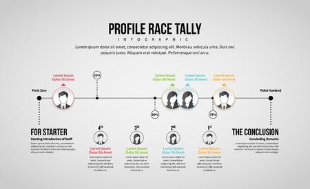 Illustration pour Vector illustration of Profile Race Tally Infographic design element. - image libre de droit