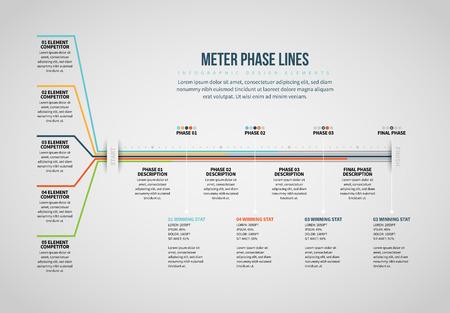 Illustration pour Vector illustration of Meter Phase Lines Infographic design element. - image libre de droit