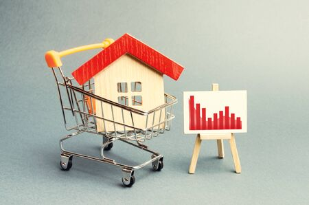 Photo pour House in the shopping cart and a stand with negative red trend chart. fall of the real estate market. concept of value or cost decrease. low liquidity and attractiveness. cheap rent or cost of buying. - image libre de droit