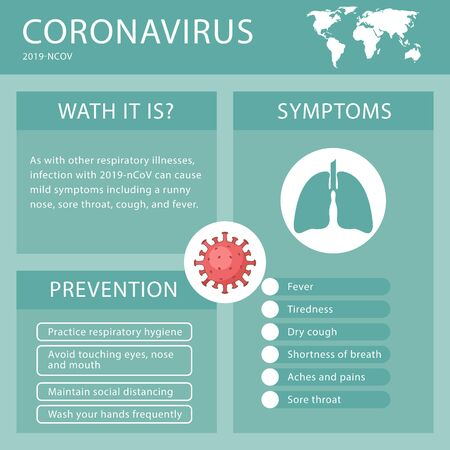 Illustration for Covid-19 virus symptoms and prevention infographic - Royalty Free Image