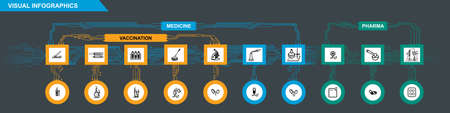 Modern template for medical or pharmaceutical infographic presentation. Connected icons of medicine, pharma and vaccination topics with circuit-board design. Vector Illustration