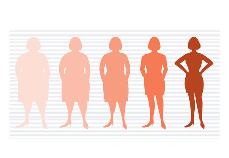 Illustration for Five stages of silhuette woman on the way to lose weight,Vector illustrations - Royalty Free Image