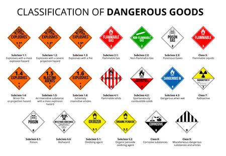 Illustration pour Dangerous symbol - image libre de droit