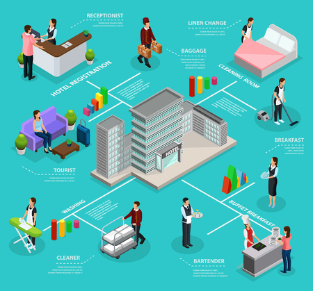 Illustration pour Isometric infographic hotel service template with building employees cleaning room washing visitor registration buffet breakfast services isolated vector illustration - image libre de droit