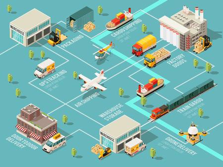 Illustration pour Isometric logistics infographic flowchart with different vehicles transportation warehouse storage distribution and delivery processes vector illustration - image libre de droit