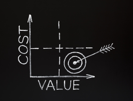 Cost-value graph made with white chalk on a blackboard.