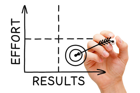 Hand sketching Effort-Results graph with black marker. Minimum effort, maximum results.