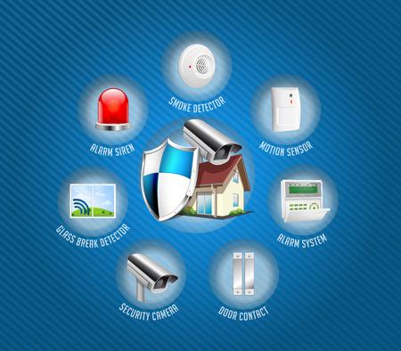 Home security system - motion detector, glass break sensor, gas detector, cctv camera, alarm siren alarm system concept