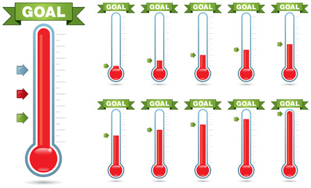 Customizable goal thermometer with multiple levels of fill and multiple arrow styles