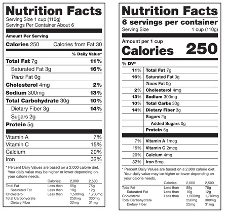 Two versions of a nutrition Facts label, the old and new version.
