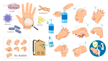 Illustration pour Hand hygiene prevention without E.coli, S.pyogenes, H1N1virus, C.xerosis, S.aureus. Far from the disease by yourself. Health care concept. - image libre de droit