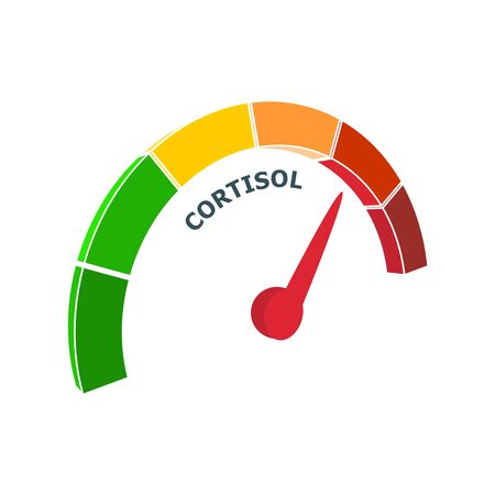 Photo pour Hormone cortisol level measuring scale. Health care concept illustration. - image libre de droit