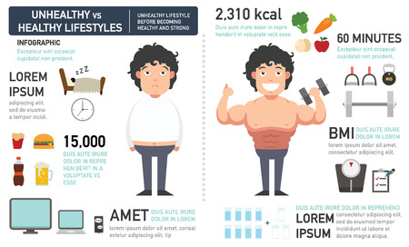 The comparison of the man who had unhealthy lifestyle before becoming healthy and strong.vector illustration
