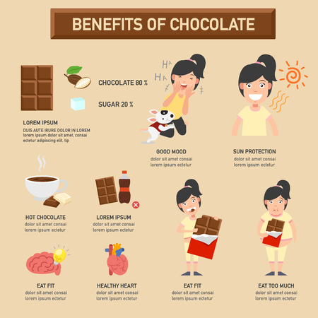 Benefits of chocolate infographic,vector illustration.