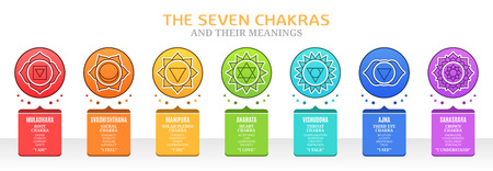 Photo pour The Seven Chakras and their meanings - image libre de droit