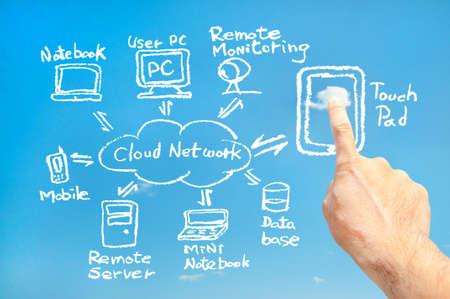 Photo pour Touch pad connect cloud network (White) - image libre de droit
