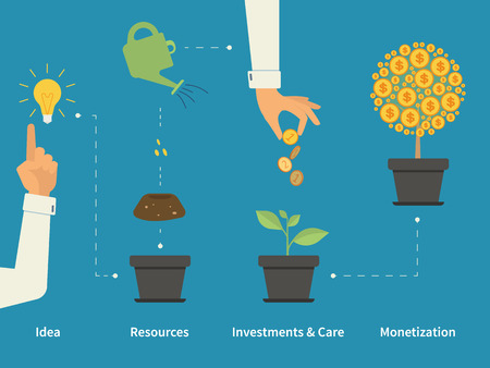 Infographic illustration of investment with money tree in four steps. Text outlined free font Source Sans