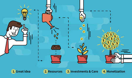 Infographic illustration of investment with businessman and money tree in four steps such as idea, resources, investments and project care then monetization as a result. Text outlined