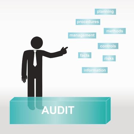 figure explain audit concept- concept abstract background