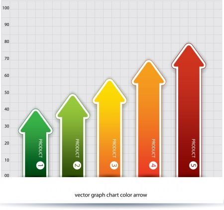 Business graph  growth progress color full arrow