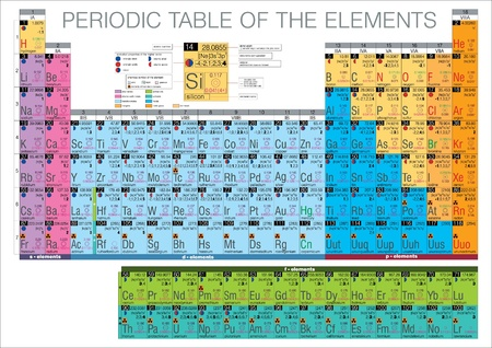Illustration pour Complete periodic table of the elements - image libre de droit