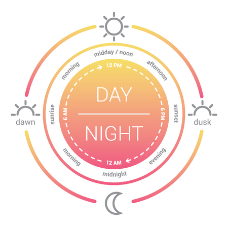 Illustration pour Illustration of a clock with the time of day and am. Flat design vector. Day and night clock pink - image libre de droit