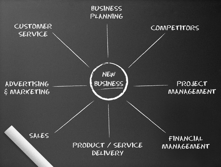 Foto de Dark chalkboard with a new business diagram illustration.  - Imagen libre de derechos