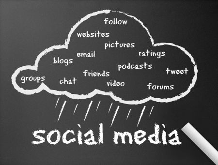 Photo for Dark chalkboard with the word Social Media illustration.  - Royalty Free Image