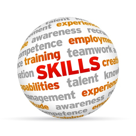 Photo pour 3d Skills Word Sphere on white background. - image libre de droit