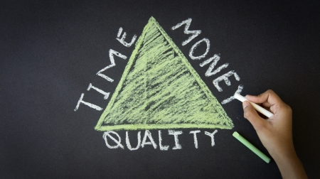 Person drawing a Time, Quality, Money Triangle with chalk on a blackboard.