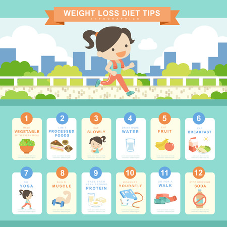 diet concept infographic template design with shopping bags element