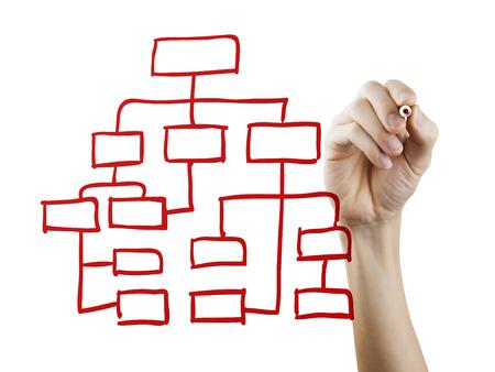 Foto de organization chart drawn by hand on a transparent board - Imagen libre de derechos